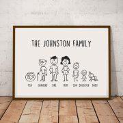 family portrait2